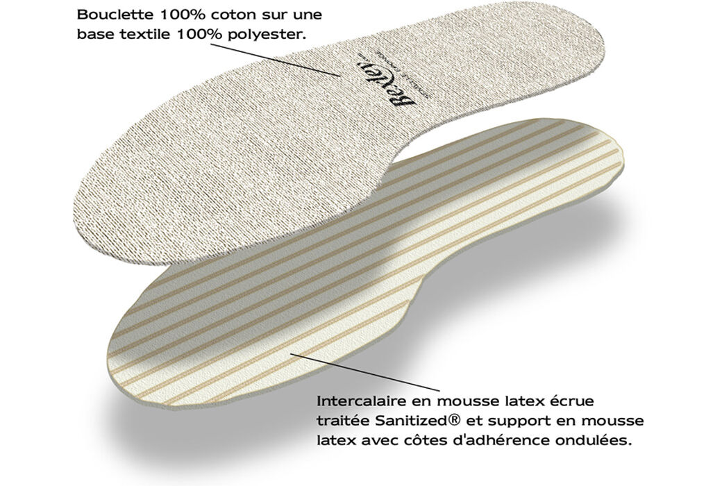 Cotton terry insole White